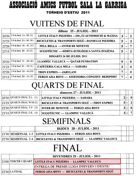 Final_lliga_estiu_2011