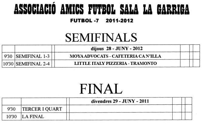 Futbol_7_semis_i_final_2012