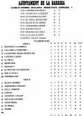 Lliga Hivern_Jornada_1