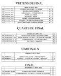 Final futbol_7_juny_2014