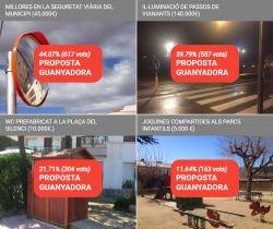 Pressupostos participatius_2019_finalistes_01